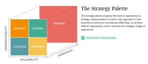 BCG Book 2015 Your-Strategy-Needs-a-Strategy-STRATEGY PALETTE