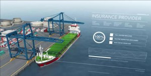 Ericsson FIG. 2  is using its ICT expertise to increase the efficiency of shipping