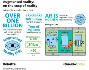 pl_FY18_Predictions_Augmented_Reality_Infographic